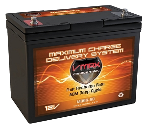 MB96-60  Deep Cycle, High performance AGM Battery