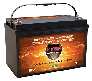 SLR125 12Volts, 125AH Deep Cycle, Solar AGM Battery.