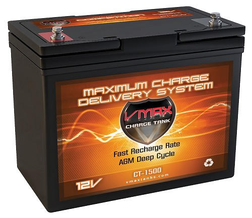 CT1500 1500Wrms / 3000Wmax Audio System Charge Tank