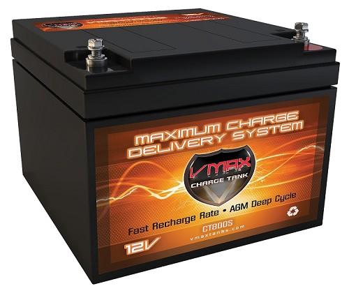 V28-800S Deep Cycle, High Performance AGM Battery